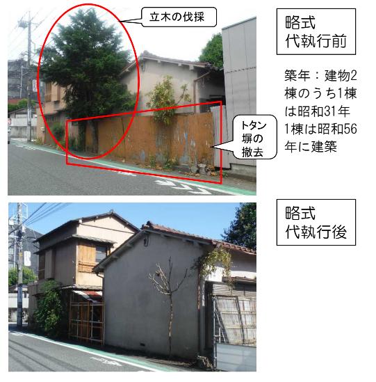 東京都町田市 立木の越境とトタン塀の傾斜